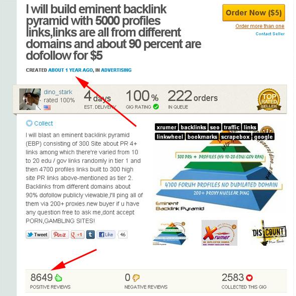 az internetes keresettel rendelkező webhelyek értékelése