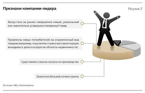 15 opciós árképzés)