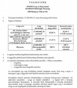 opciós megállapodás tervezete)