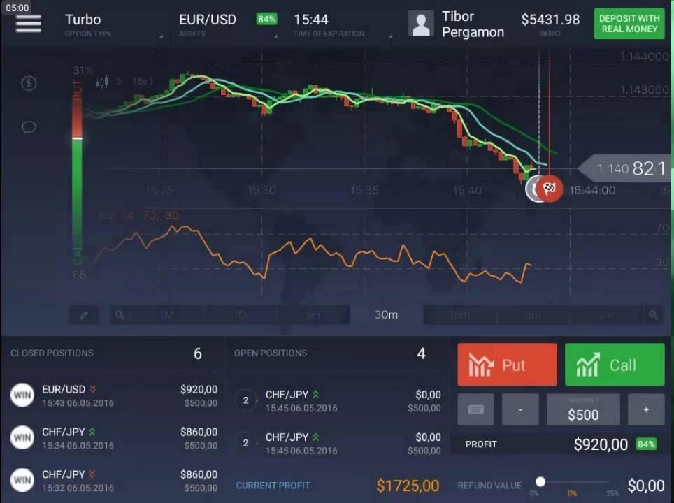 részvénykereskedelem trend szerint