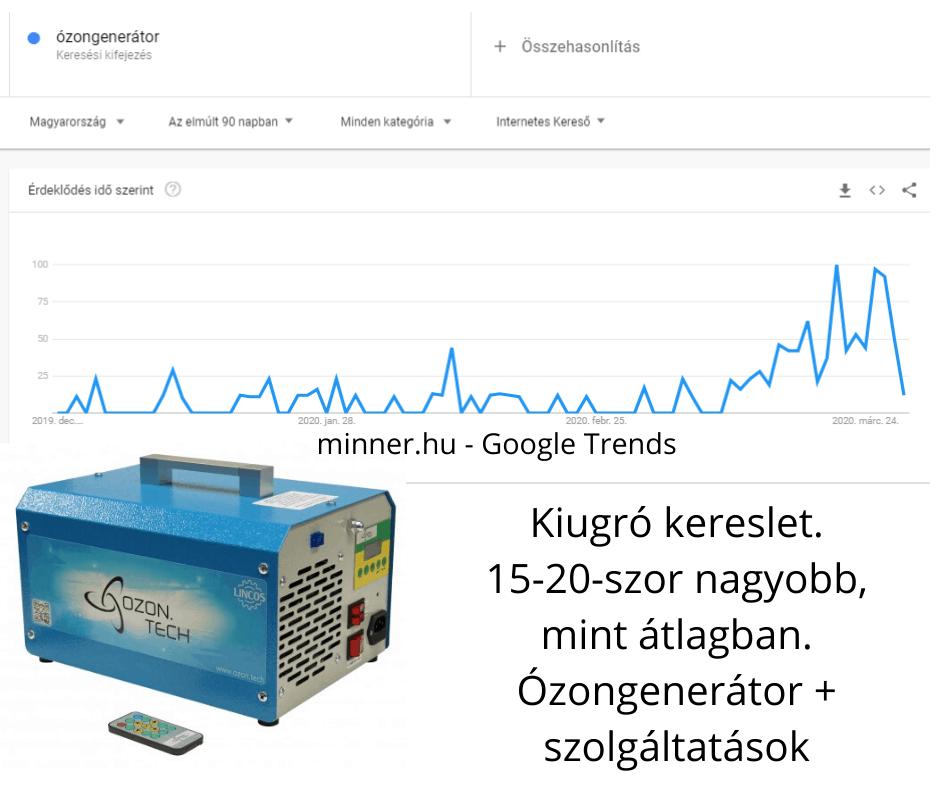 üzleti lehetőségek a pénzszerzésre)