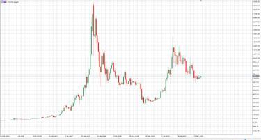 vélemények a bitcoin megszerzéséről