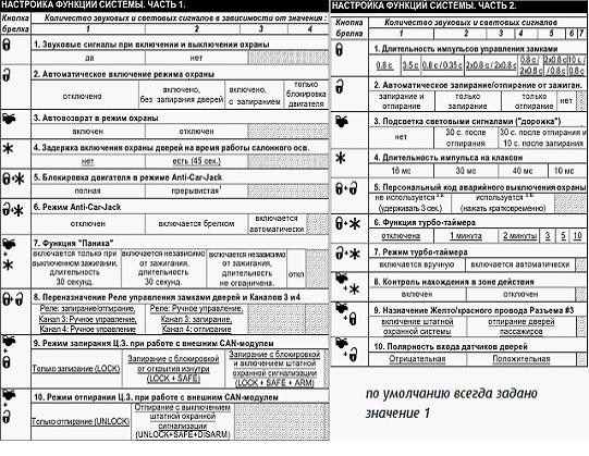 típusú opciók táblázat