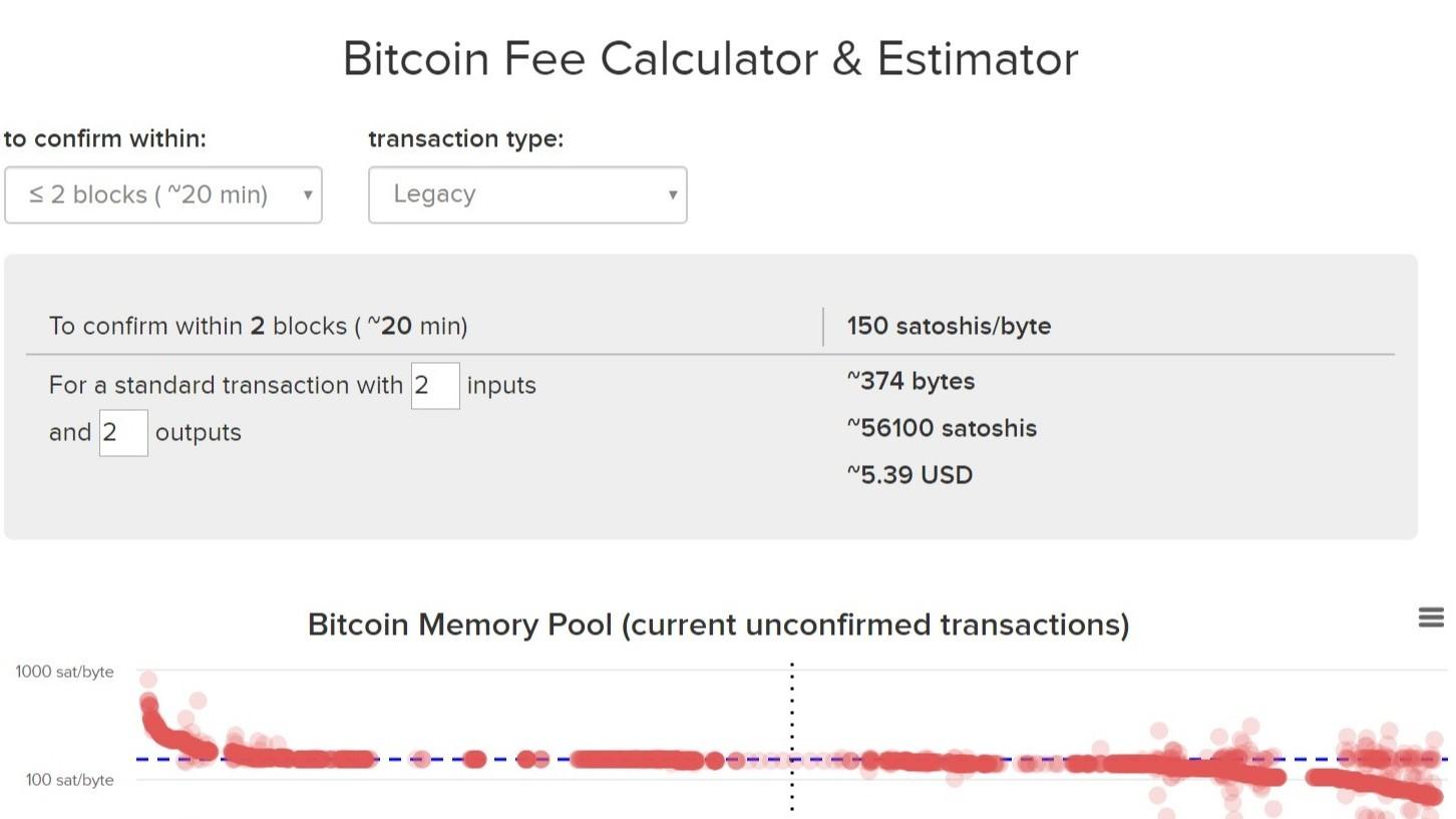 pénzt keresni az interneten 5 hatékony módon localbitcoins webhely