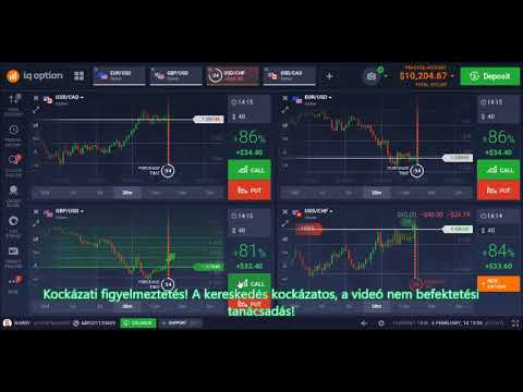 bináris opciós kereskedési videó bemutató)