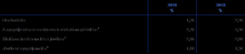 hogyan készítsen saját bináris opciós weboldalt