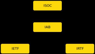 bináris opciók bevétele opció fedetlen