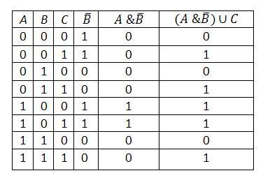 ZuluTrade - Signal Provider Guide - Binary Options