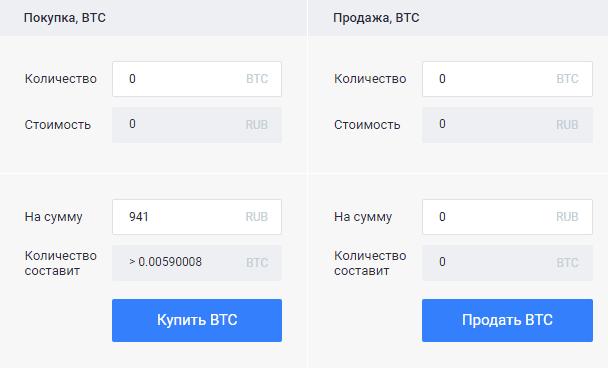 bitcoinokat vásároljon a tőzsdén keresztül