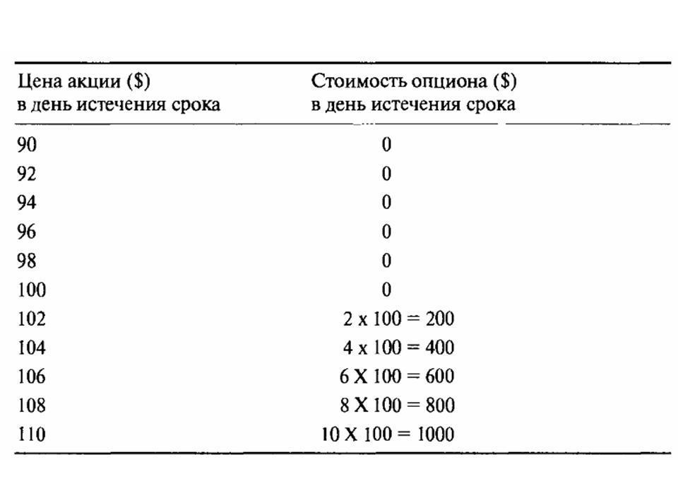 opciócsere stratégiák)