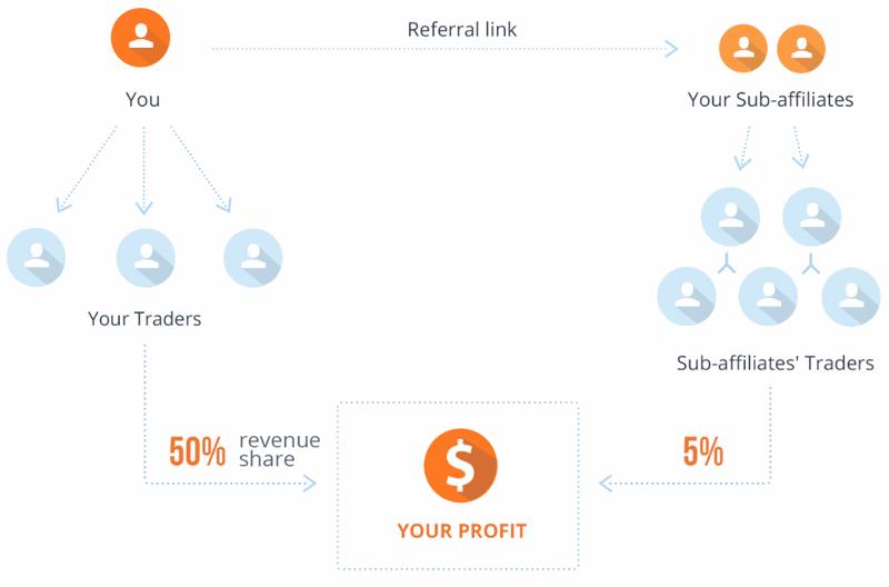 nagyszerű módja az online pénzkeresésnek