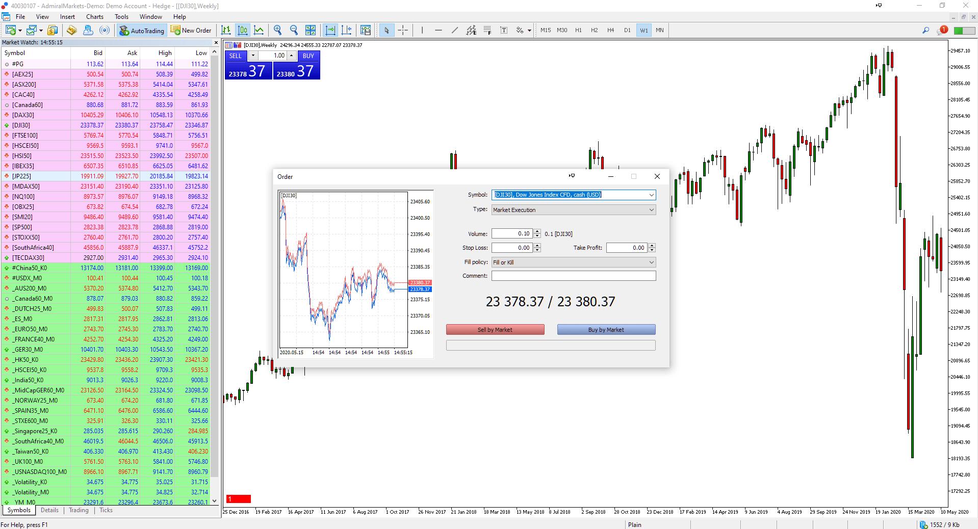 Tőzsdei kereskedés - Tőzsdei kereskedés - Money Coin
