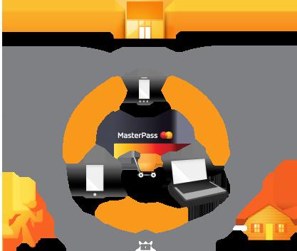 gyors kereset az elektronikus pénztárcán hogyan lehet visszavenni a satoshit a bitcoin pénztárcába