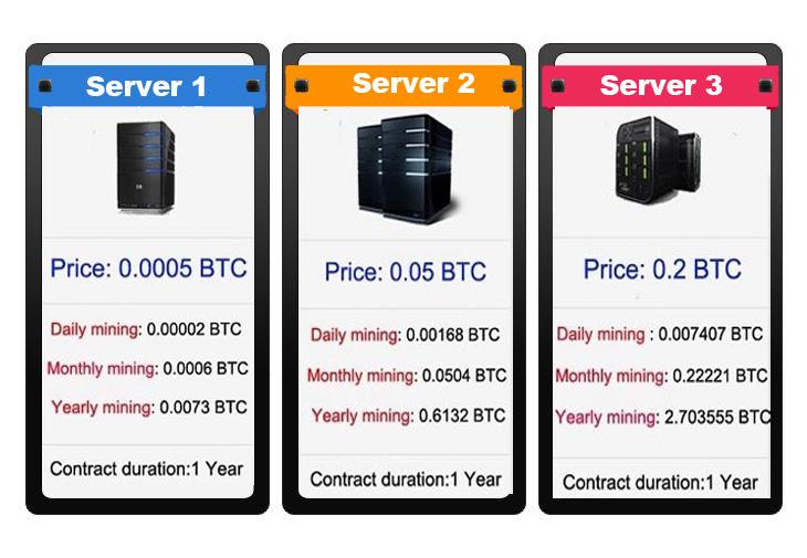 bitcoin jutalék vásárlása
