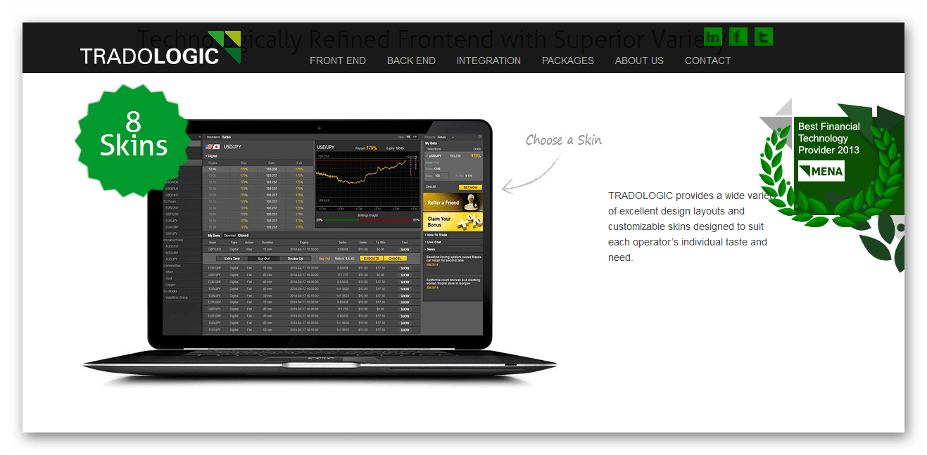 Erste Befektetési Zrt. - Külföldi opciós kereskedés