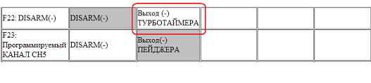 turbó opció jelek)