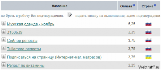 ahol betétek nélkül lehet pénzt keresni)