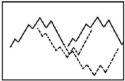 mi a tartomány a bináris opciókban