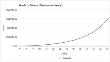 a legeredményesebb kereset az interneten történő befektetések nélkül