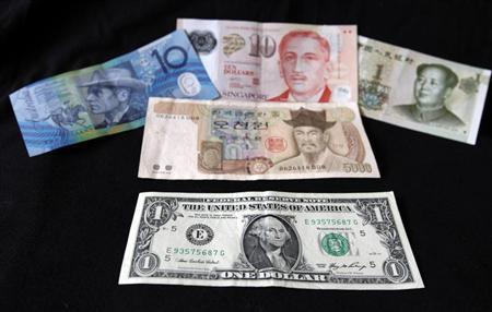 Rejtélyes dollár erő | alapblog