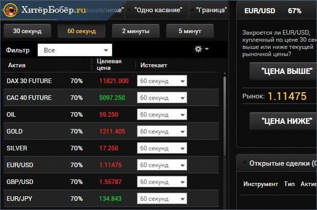 a bináris opciók jövedelmező mutatórendszere)