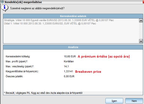 a belső opciós ár az)