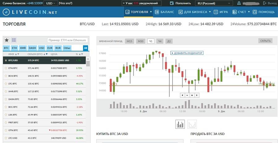 bitcoinokat kereshet azonnali pénzkivonással