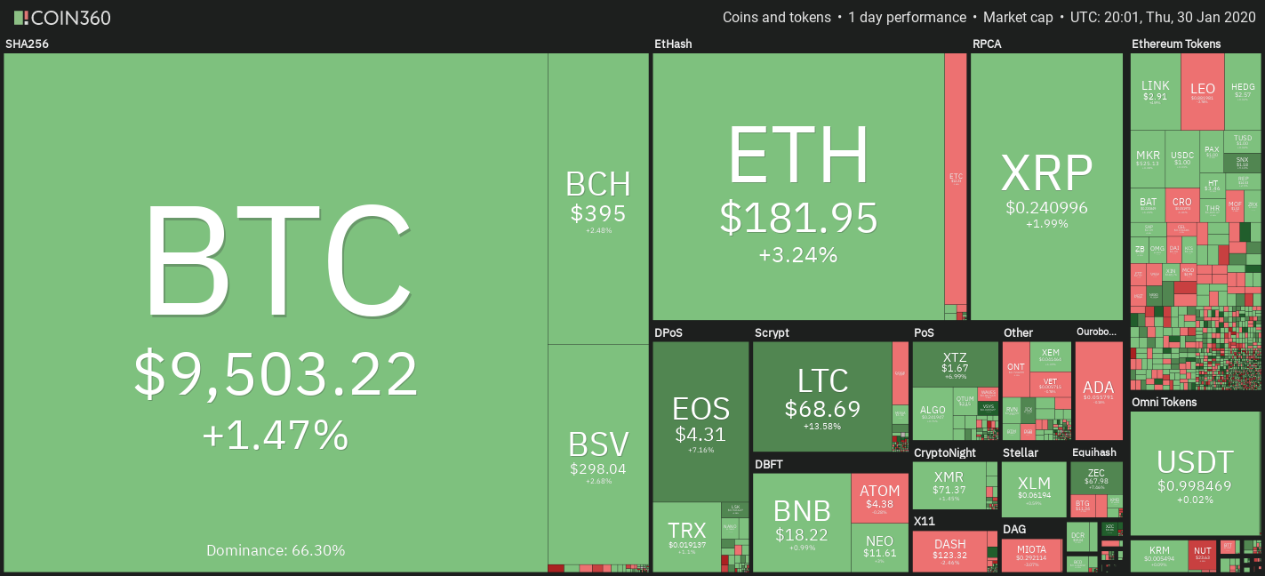 Történelmi csúcson a bitcoin árfolyama