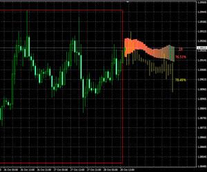 Mi a kereskedelem a bináris opciók piacán?