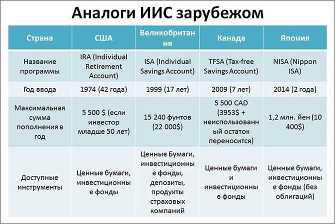 befektetési opciók mi ez)