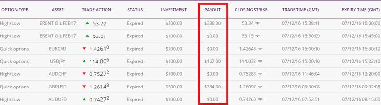 napon belüli kereskedés bináris opciók hogyan tudnak a diákok pénzt keresni