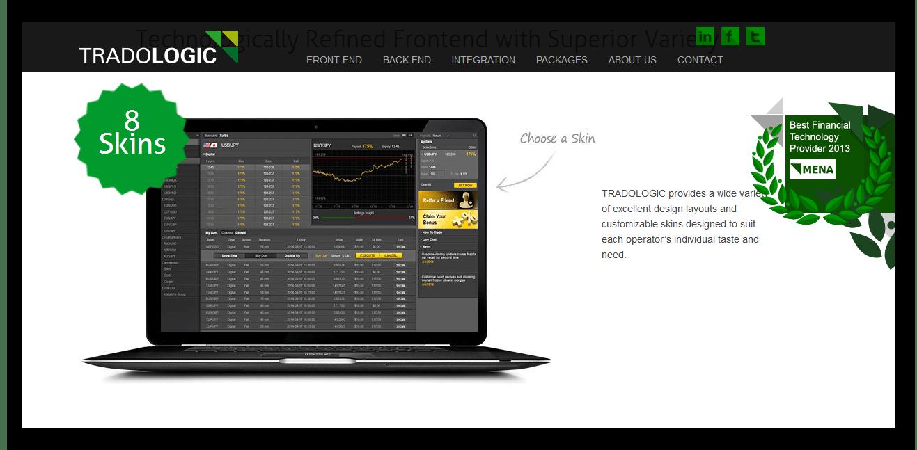 webhelyek bináris opciók kereskedői számára