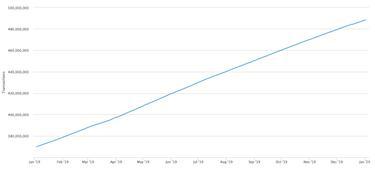 bitcoin az interneten befektetés nélkül kezdhet pénzt