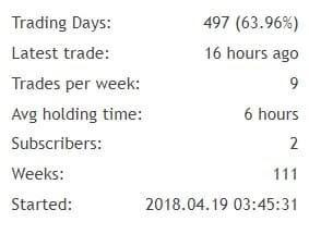 kiváló minőségű kereskedési jelek bitcoin árfolyam keresni