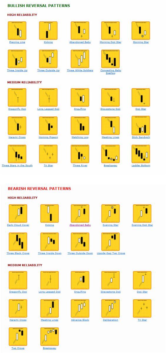 hogyan lehet felmenni a bináris opciókra