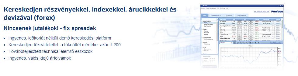 kereskedési jelek euróra)