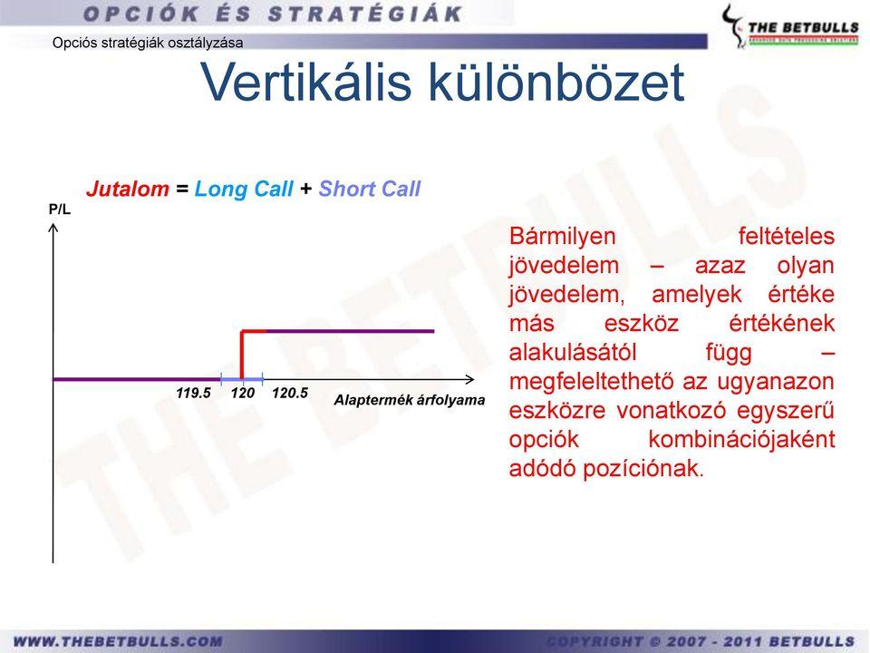 opciók tartomány jellemzői)