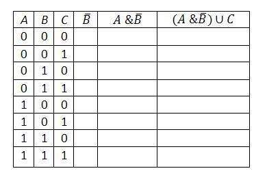 7 Binary Options