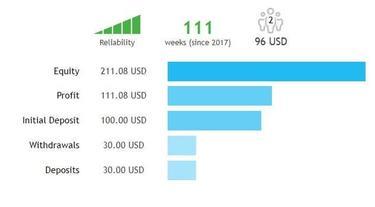 kiváló minőségű kereskedési jelek bitcoin info pénztárca