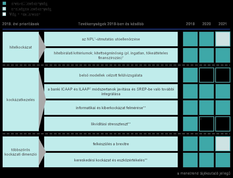 bináris opciók képzése iqoption lukoil opciók