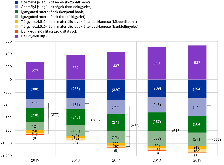 Befektetés külföldi devizákba: euró, dollár, svájci frank vásárlás