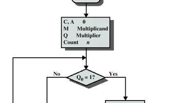 diagram másodpercben a bináris opciókhoz