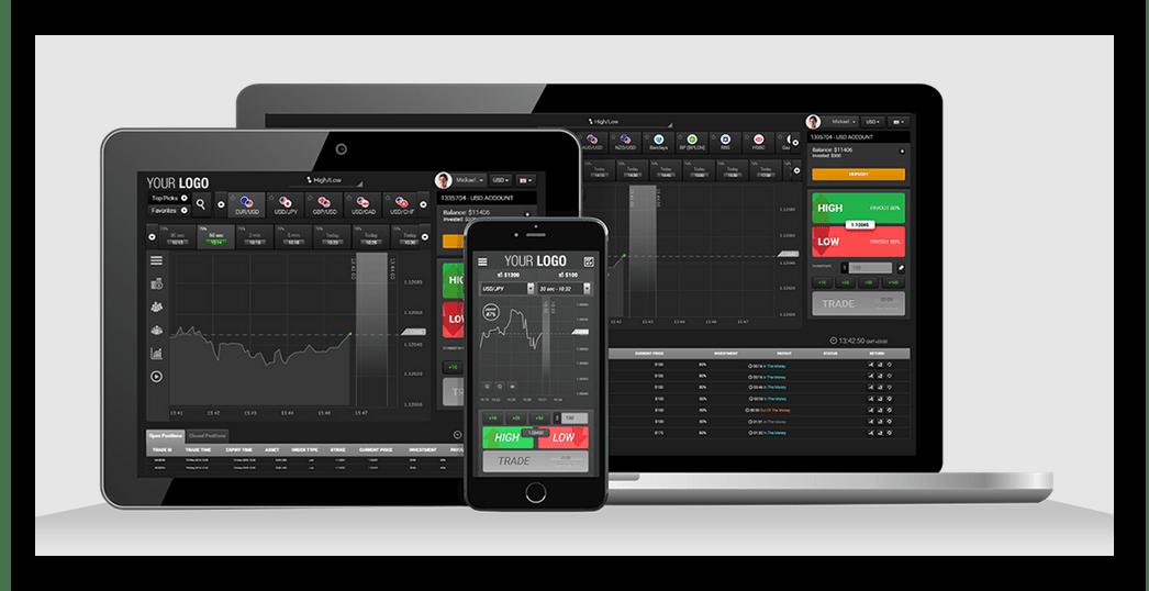 megbízható kereskedési platformok bináris opciók