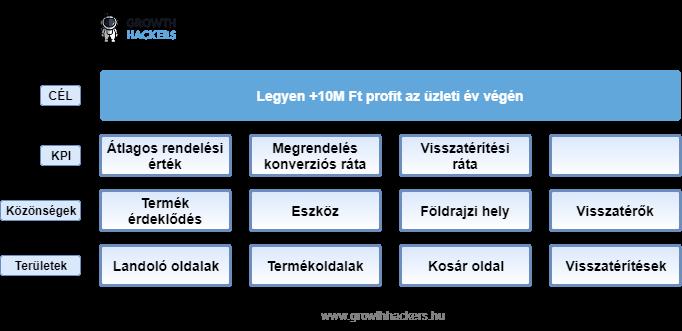 képzés az opciós kereskedelemben opció egyszerű nyelven