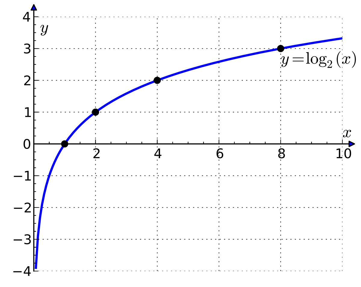 Bináris opciók kereskedési stratégiái: lista és leírás - Kereskedés -