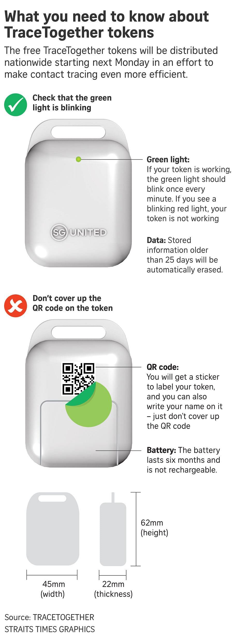 mire használják a tokent a token és a flash meghajtó közötti különbség