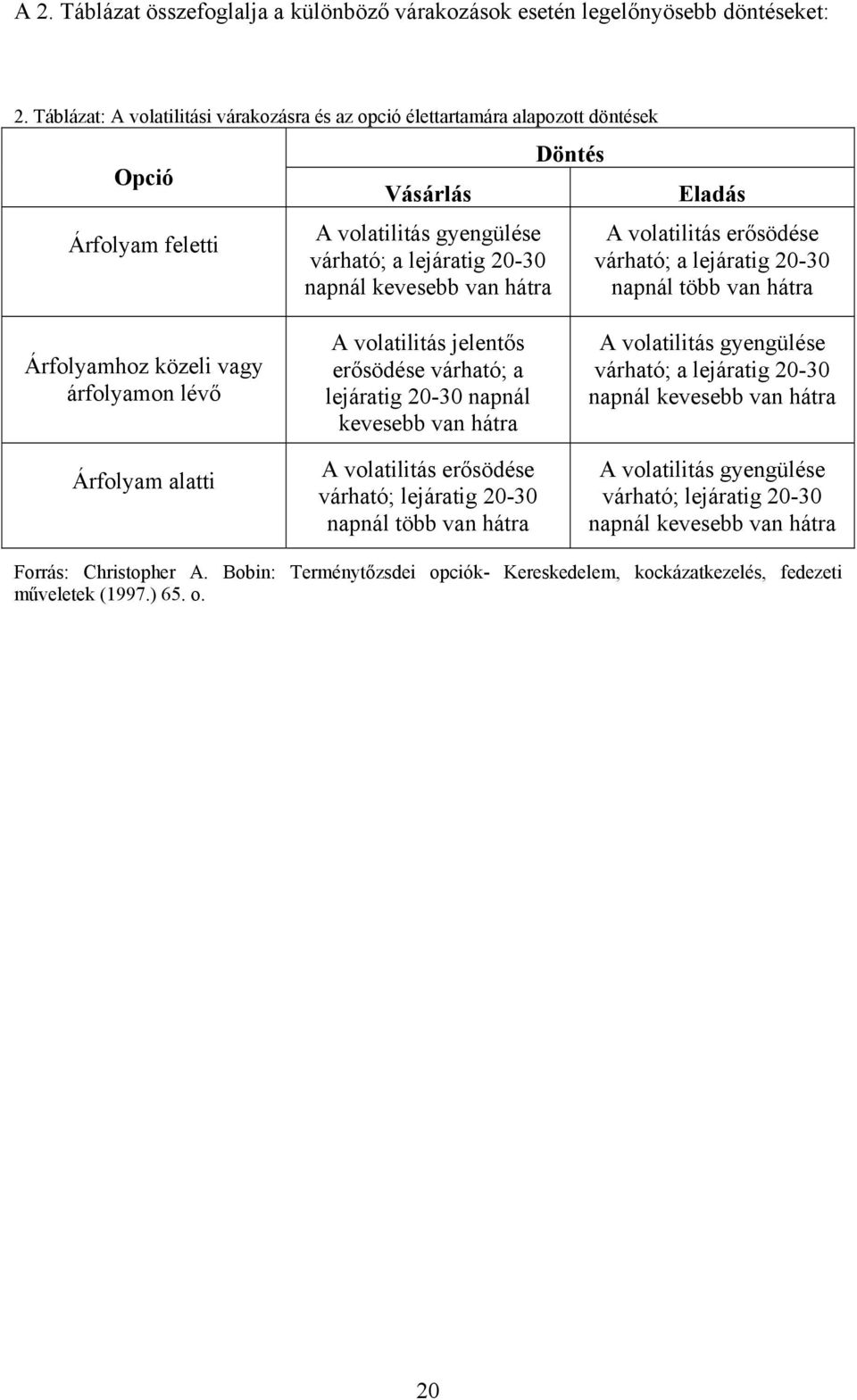 Különbség az opciók és a swapok között | Opciók vs swapügyletek - 2020 - ÜZleti