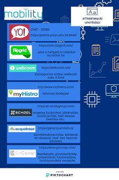 a legvalódiabb internetes lehetőségek)