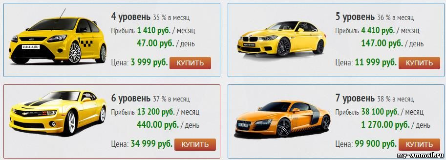 gyorsan pénzt keresni egy autóval)