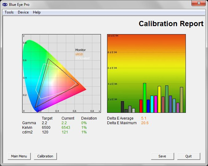 Pocket Option Signals & VFXalerts Combined - Binary Option Broker Reviews